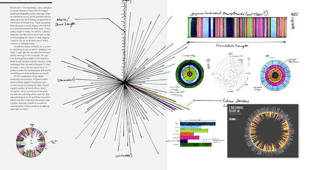 infographie data vizualisation