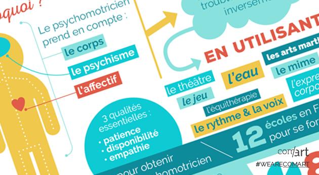 conseil infographie - comart-design